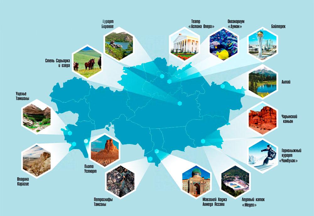 Интересные места Казахстана на схеме
